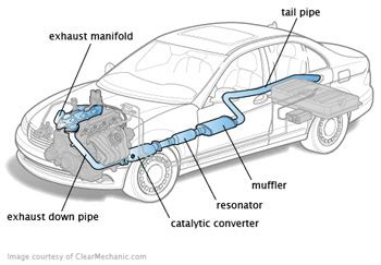 loud exhaust repair and service platinum auto inc