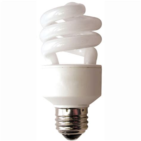 ethical shopping guide to light bulbs from ethical consumer