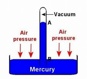 10 Facts About Air Pressure