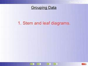 Grouping Data Stem And Leaf Diagrams