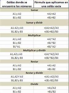 Formulas básicas de Excel panthera9105