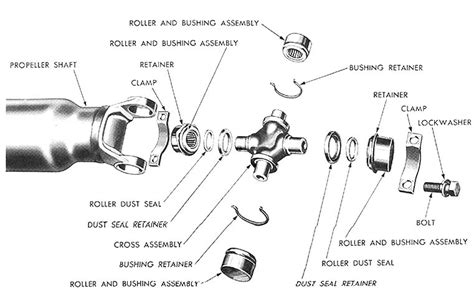 Ujoints And Driveshaft Repair Information For Imperials