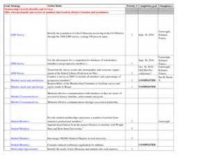 resume template in word 2017 help excel worksheet free download abitlikethis