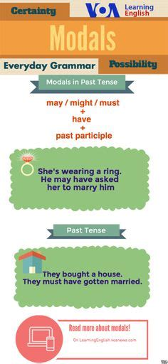 modal verbs images english classroom learning