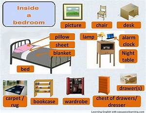 Bedroom vocabulary learning the words for inside a bedroom for Furniture found in the home