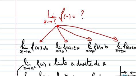 fonction d une chaise limite d 39 une fonction numérique partie 1 définitions propriétés