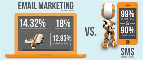 Mobile Marketing Sms by Mobile Sms Marketing Infographics Anchor Mobile