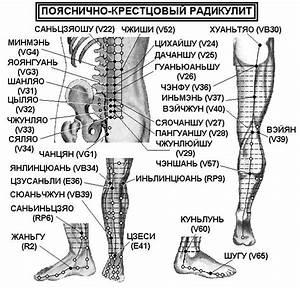 Упражнения от остеохондроза шейно-грудного отдела