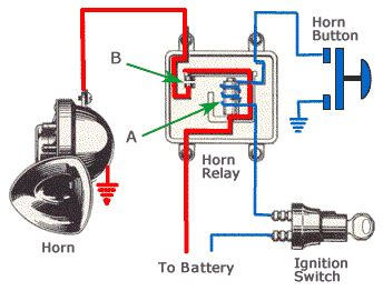 Solved How Wire Point Car Horn Relay Fixya