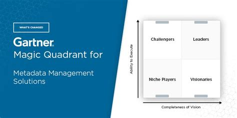 whats changed  gartner magic quadrant  metadata