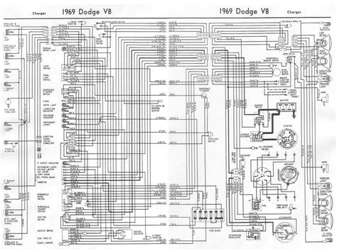 Dodge Charger Complete Electrical Wiring Diagram