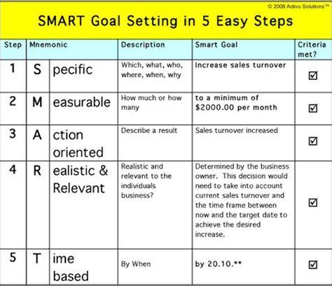 best 25 term goals ideas on term sheet