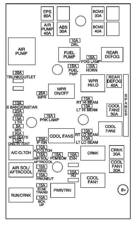 2007 Hhr Fuse Box Location by Hhr Interior Lights Diagram Engine Diagram And Wiring