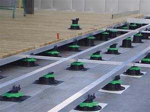 Plot Plastique Terrasse : plot terrasse r glable jouplast jouplast solutions ~ Edinachiropracticcenter.com Idées de Décoration