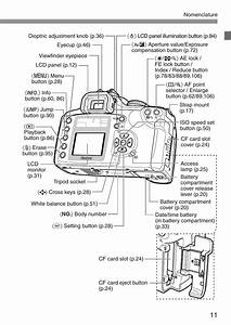 Canon Ds6041 User Manual