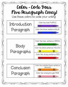 fifth grade persuasive essay examples