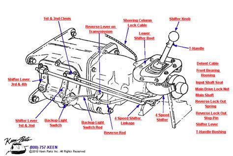 Corvette Speed Transmission Parts