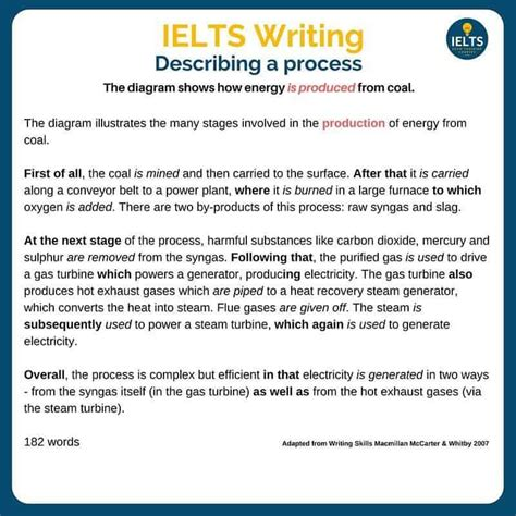 How Do I Describe A Process?  Ielts Exam Training Courses
