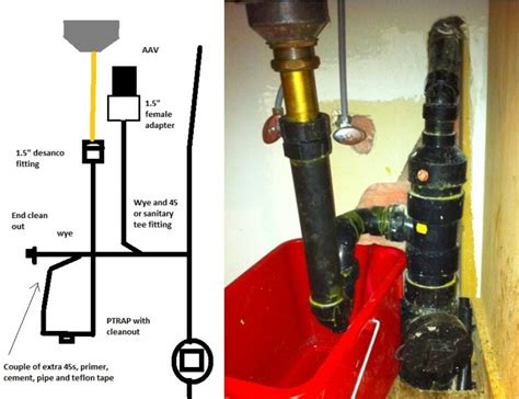 garbage disposal backing up into basement sink kitchen sink backing up water from common drain backing