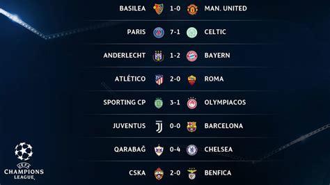 champions league resultados  clasificacion de la jornada