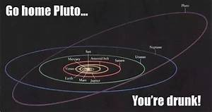 Why does Pluto orbit differently? - Quora