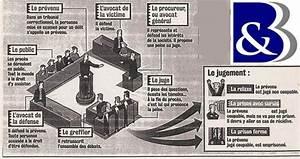 Retention De Permis Vice De Procedure : stup fiants au volant emprise de stup fiants drogue benezra avocats ~ Maxctalentgroup.com Avis de Voitures