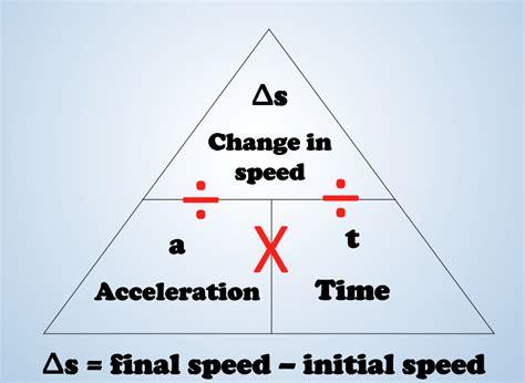 Physics problems SAP: Acceleration