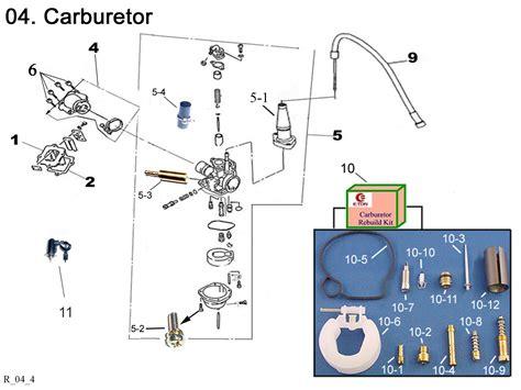 Cat Eye Wiring Diagram 50cc by Wrg 0912 Thunder Eton 50 Atv Wiring Diagram