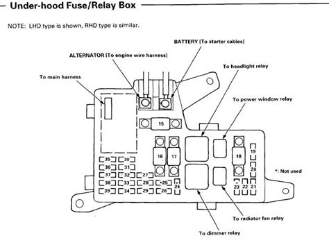Internal Fuse Box Diagram For Accord Honda Tech