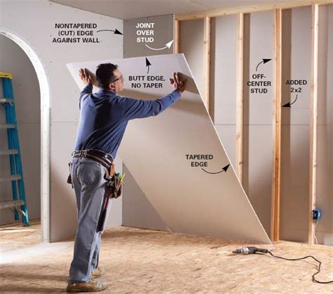 Drywall Estimating by Drywall Estimator