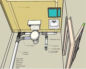 Simple Shower Plumbing Diagram Intended For Bathroom