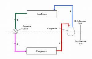 Refrigeration  Refrigeration Cycle Diagram