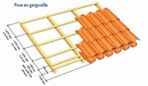 Tuiles Canal Au M2 : tuiles d 39 imerys toiture canal s ~ Premium-room.com Idées de Décoration