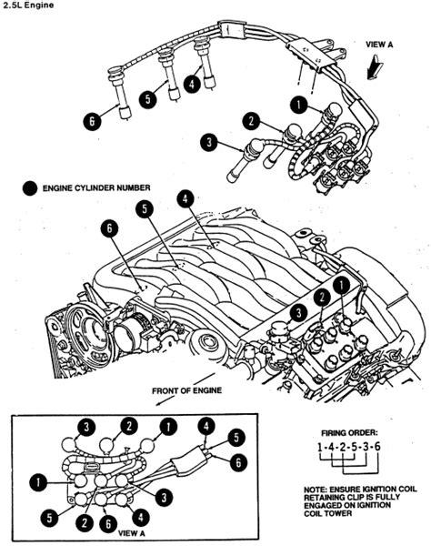 Cooling System News Jaguar Type Diagram