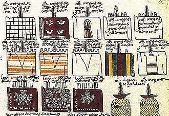 aztec textiles facts history studycom