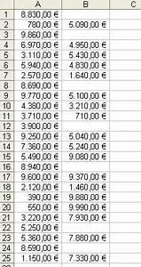 Excel Mittelwert Berechnen : zahlen bei der mittelwert berechnung ausschlie en ~ Themetempest.com Abrechnung