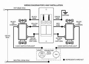 Electrical ceiling fan light replacing switches