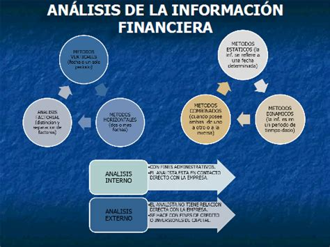 Analisis De Estados Financieros Ii Monografiascom