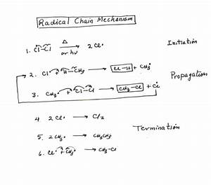 Reaction Mechanism Chart Organic Chemistry Steps Of Free Radical Reactions With Simplified Chart