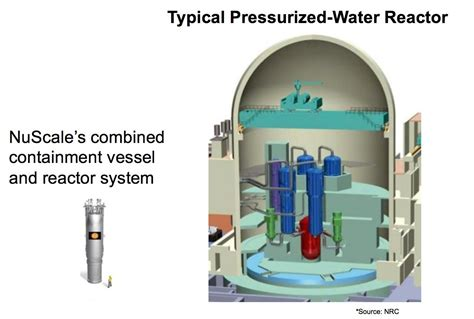 NuScale's Small Modular Nuclear Reactor Keeps Moving Forward