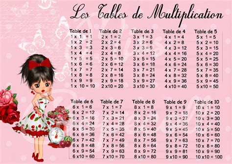 autres papeterie table de multiplication plastifiee 10301809 table de