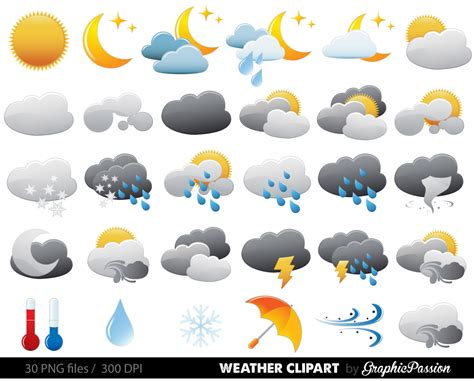 Weather Images Weather Clipart Graphics Clipart Panda Free Clipart Images