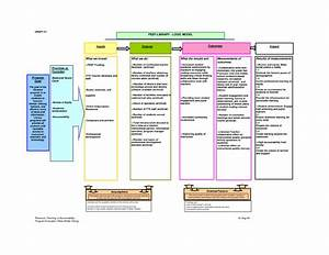 logic model template microsoft word images template With logic model template microsoft word