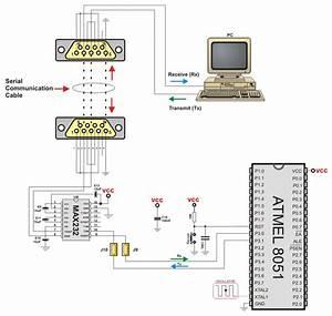 Serial Communication Via Rs232