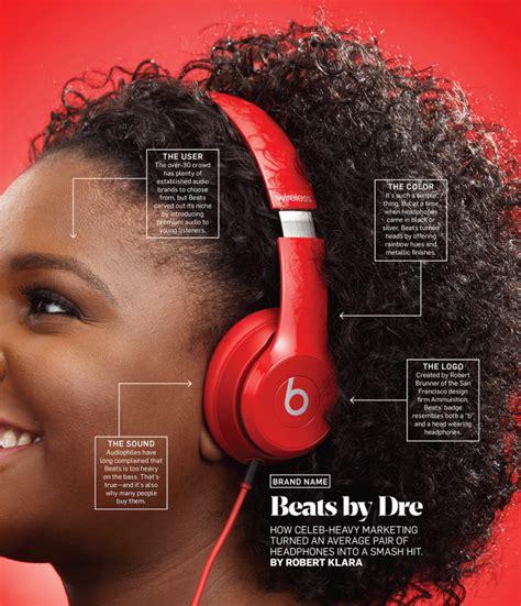beats  celeb marketing   millennials