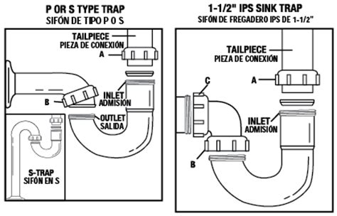 how to remove a kitchen sink faucet pp66 1b 1 1 2 quot or 1 1 4 quot x 1 1 2 quot j bend slip joint