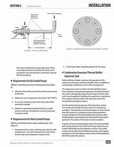 Installation  Requirements For Air Cooled Pumps