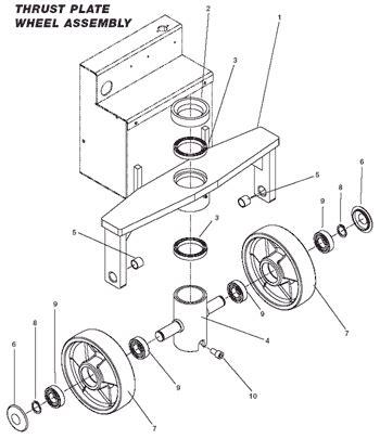 Parts For Lift Rite Ergo Ergonomic Scissor