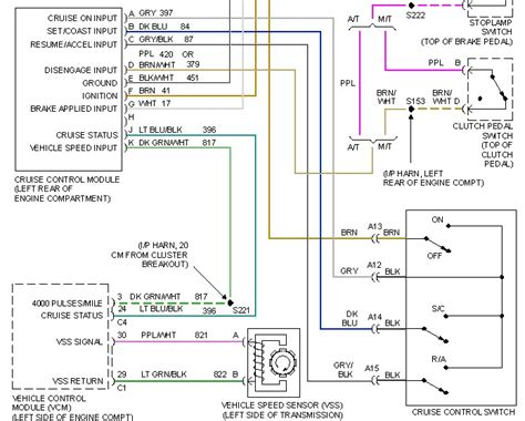 84 Chevy El Camino Wiring Diagram by 84 Chevy El Camino Wiring Diagram Wiring Diagrams List