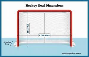 Hockey Rink Dimensions  Diagrams  Game Time  Nhl
